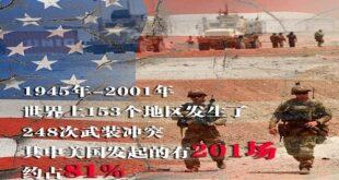 امریکہ میں انسانی حقوق کی پامالی کی تاریخ